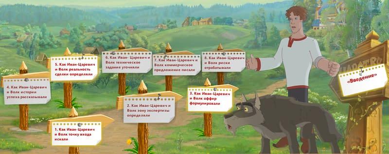сказка иван царевич и серый волк продажи